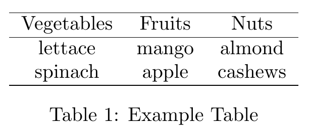 Making Tables With Latex Educational Research Techniques